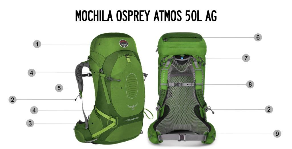 Mochila Osprey